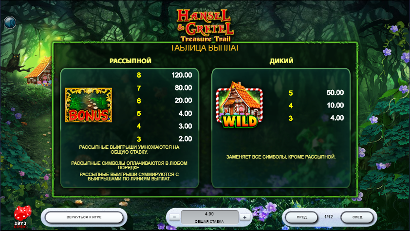 Hansel and Gretel Treasure Trail вайлд скаттер