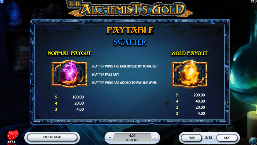 The Alchemists Gold scatter